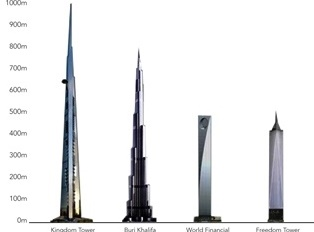 kingdom_tower