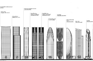 Year-in-skyscrapers