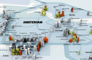 amsterdam hoogbouw